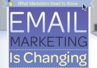 email marketing thumbnail