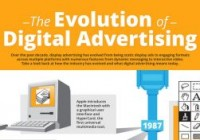evolution of digital advertising thumbnail
