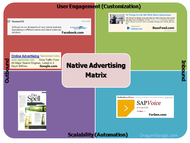 native-advertising-matrix-examples