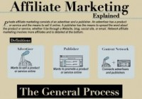 affiliate marketing thumbnail