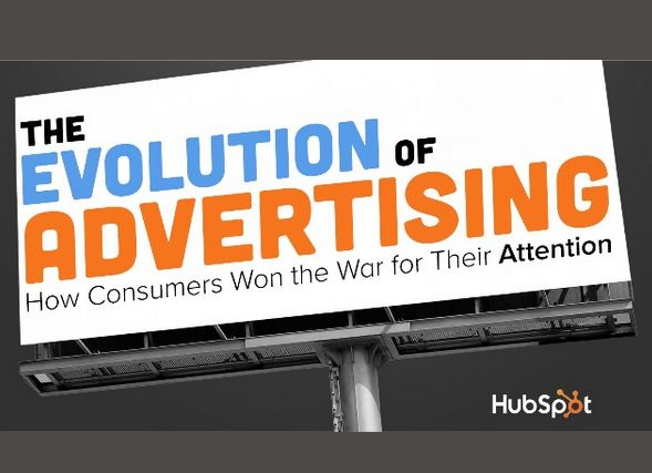 evolution of advertising hubspot