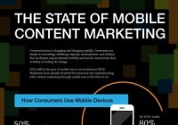 mobile content marketing thumbnail
