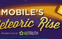 mobile meteoric rise thumbnail