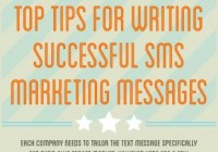 successful sms marketing thumbnail