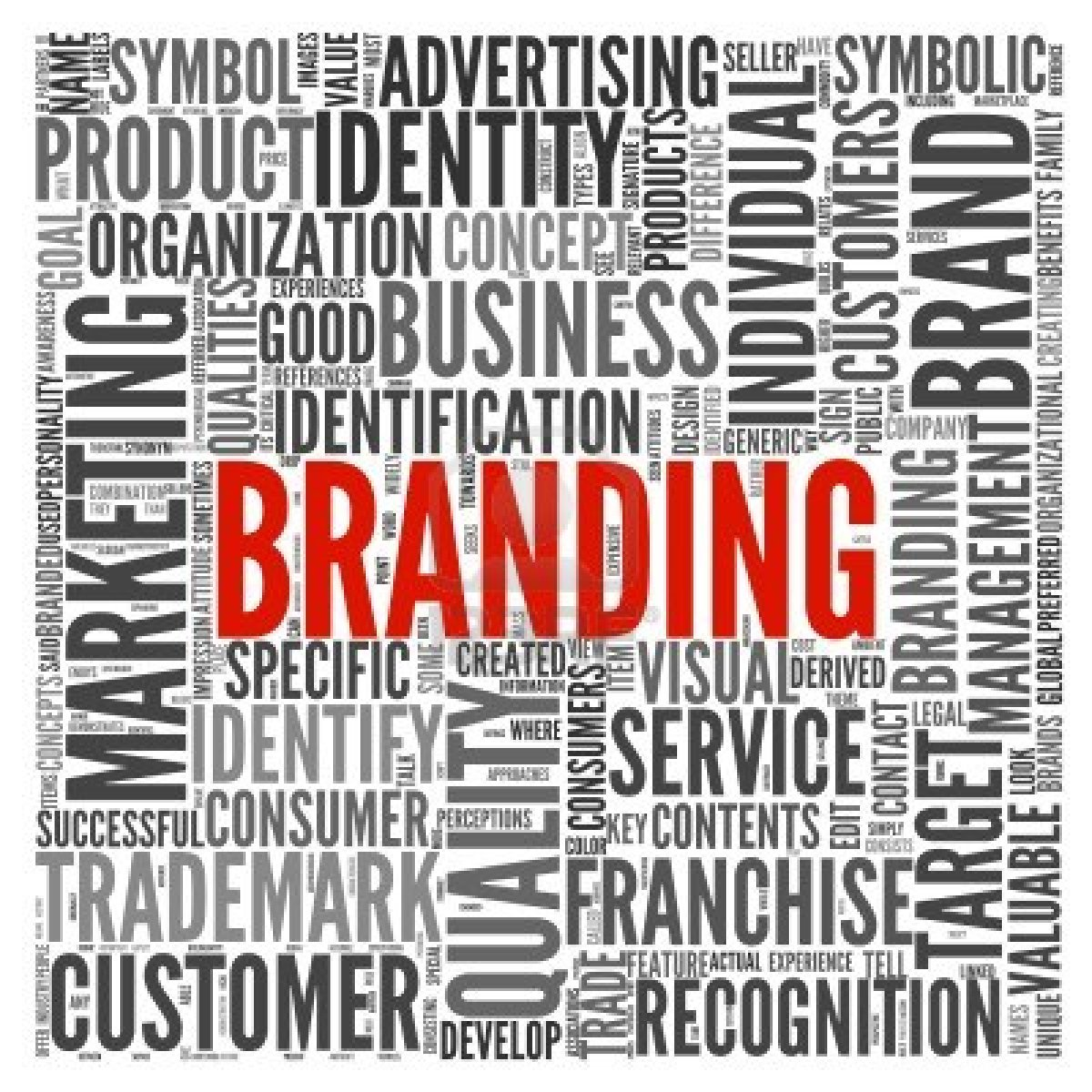 branding - 5 questions