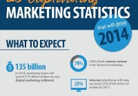 marketing trends infographic - thumbnail